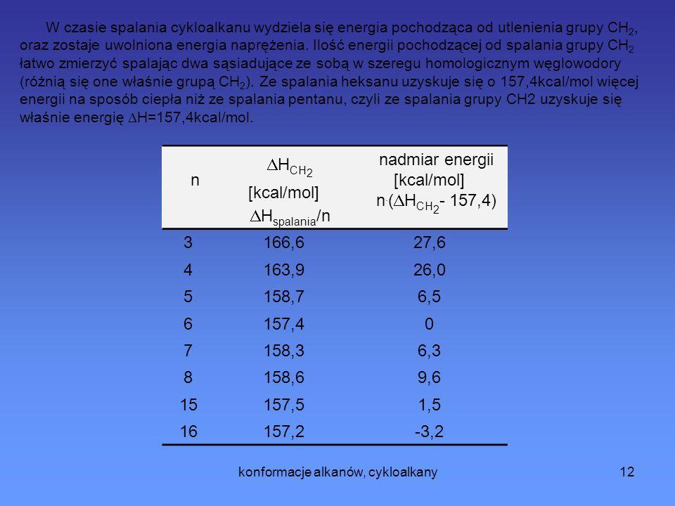 nadmiar energii [kcal/mol] n.(DHCH2- 157,4) 3 166,6 27,6 4 163,9 26,0